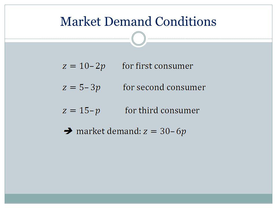 Market Demand Conditions