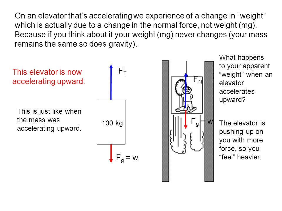 On an elevator that's accelerating we experience of a change in weight which is actually due to a change in the normal force, not weight (mg).