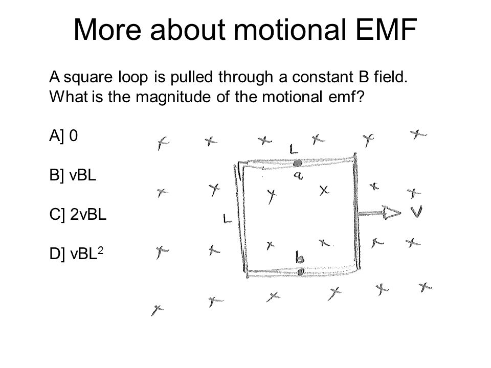 More about motional EMF A square loop is pulled through a constant B field.