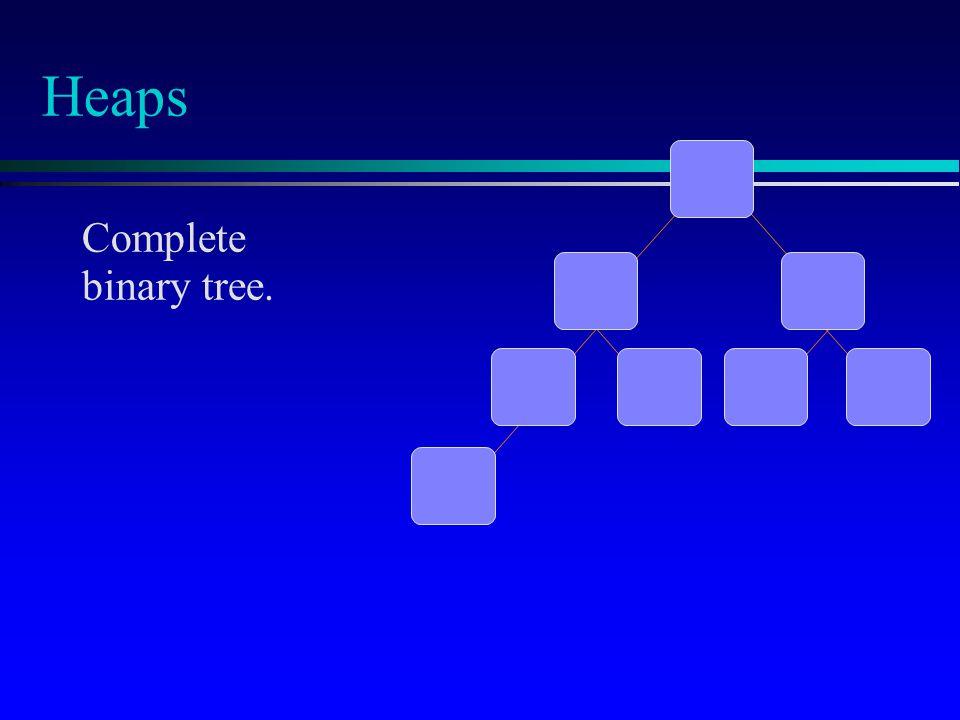 Heaps Complete binary tree.