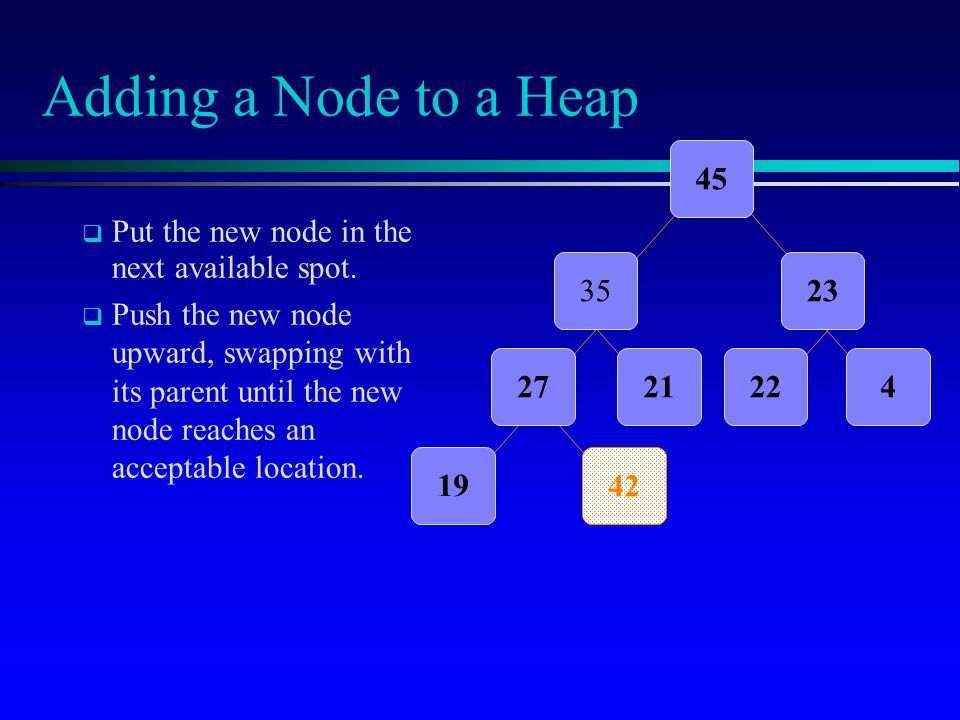 Adding a Node to a Heap   Put the new node in the next available spot.