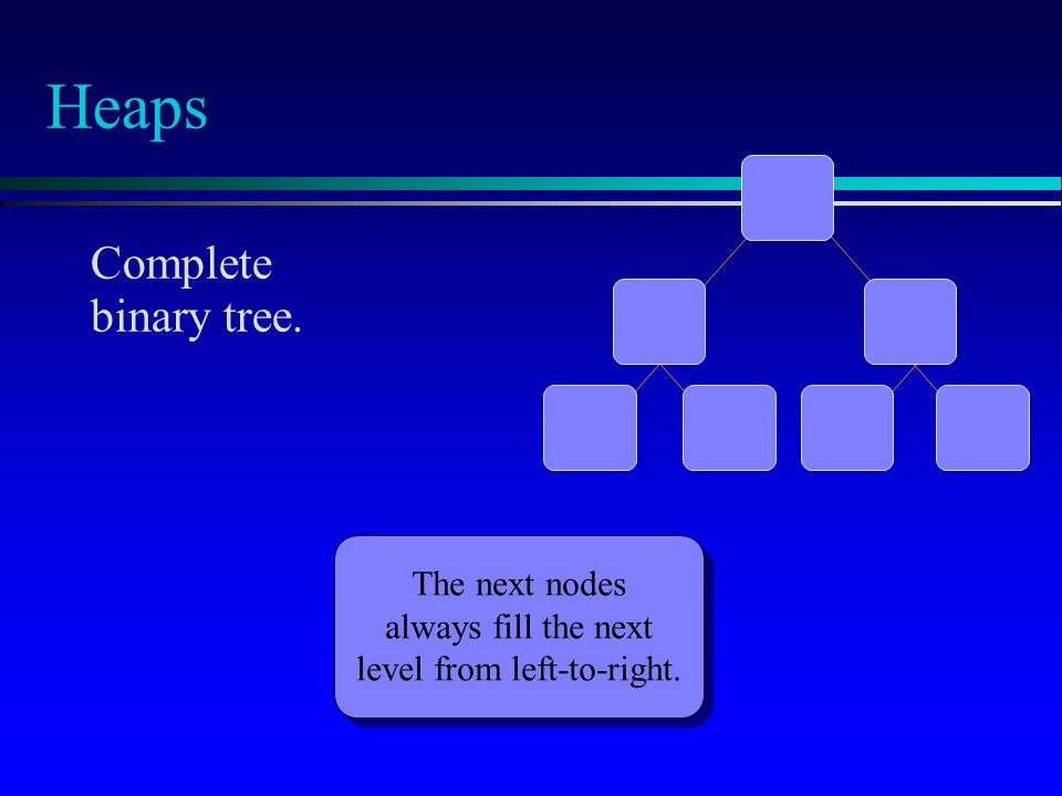 Heaps Complete binary tree. The next nodes always fill the next level from left-to-right.