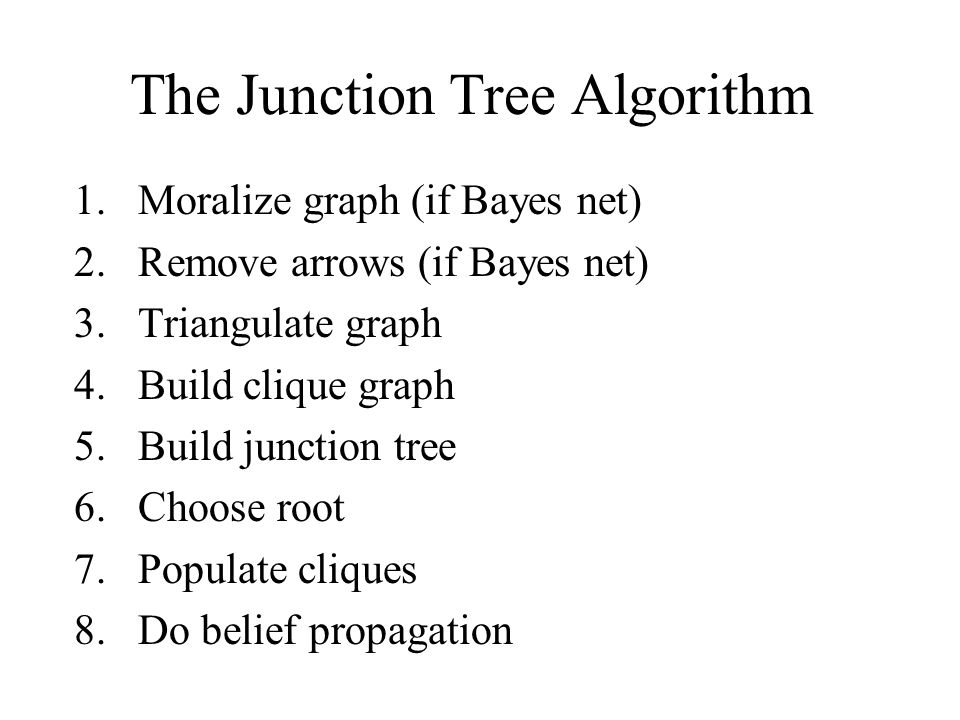 The Junction Tree Algorithm 1.Moralize graph (if Bayes net) 2.Remove arrows (if Bayes net) 3.Triangulate graph 4.Build clique graph 5.Build junction tree 6.Choose root 7.Populate cliques 8.Do belief propagation