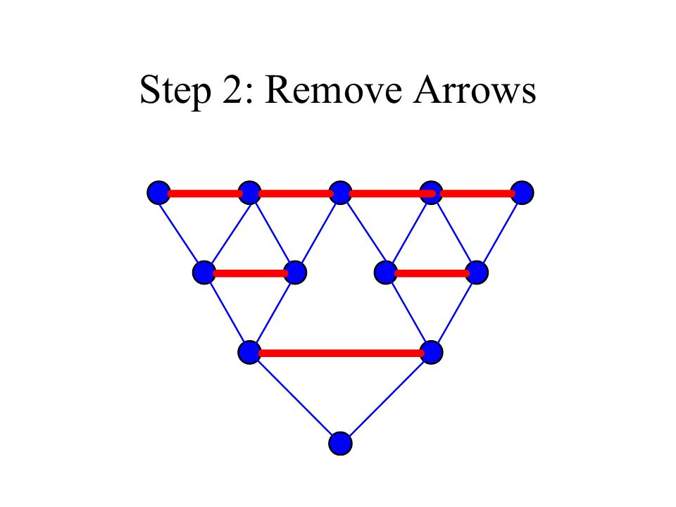 Step 2: Remove Arrows