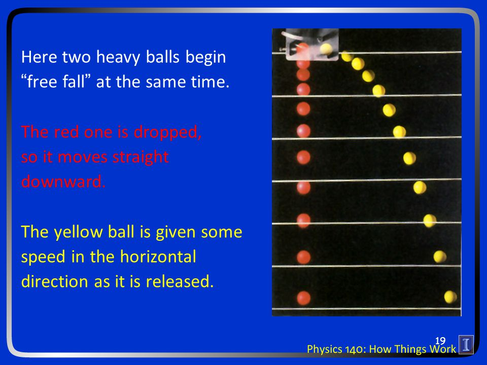 "Here two heavy balls begin ""free fall"" at the same time. The red one is dropped, so it moves straight downward. The yellow ball is given some speed in"