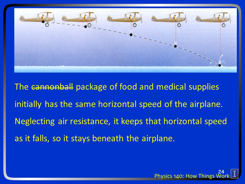 The cannonball package of food and medical supplies initially has the same horizontal speed of the airplane. Neglecting air resistance, it keeps that