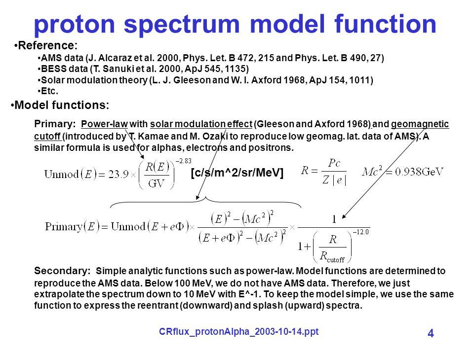 CRflux_protonAlpha_2003-10-14.ppt 15 proton models (10) Based on old rocket measurements (e.g., J.A.Van Allen and A.V.