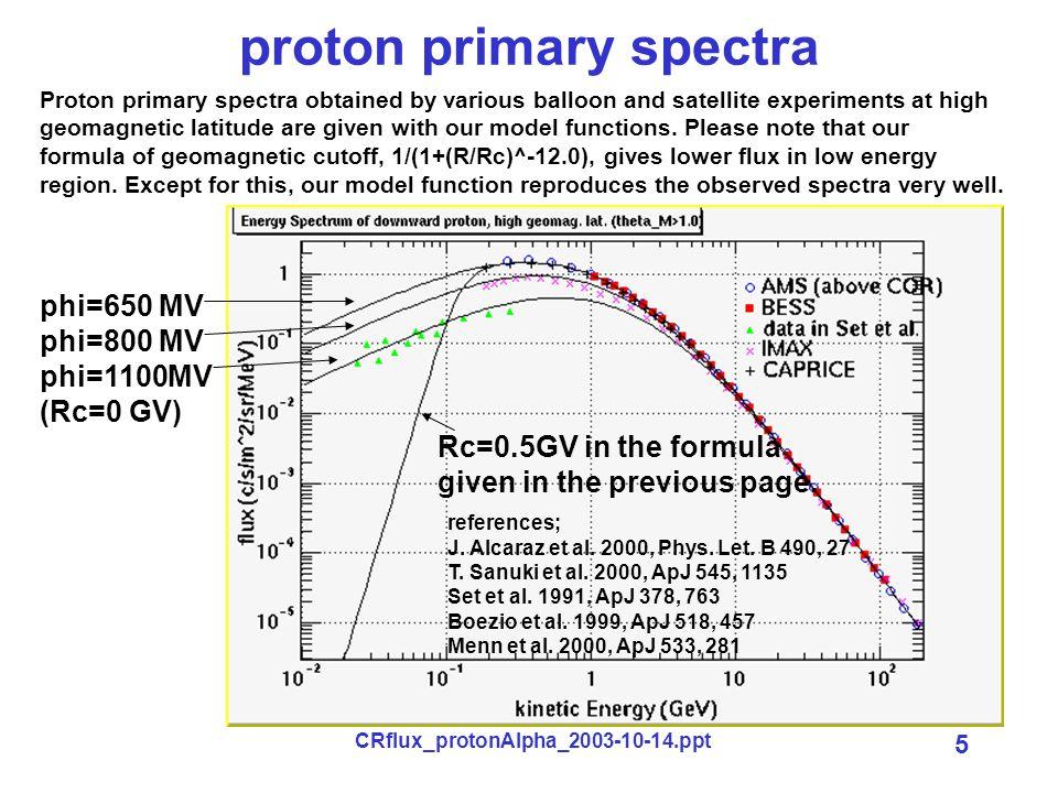 CRflux_protonAlpha_2003-10-14.ppt 5 proton primary spectra phi=650 MV phi=800 MV phi=1100MV (Rc=0 GV) Rc=0.5GV in the formula given in the previous pa