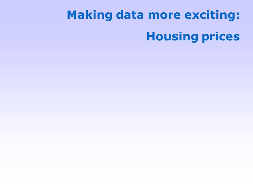 Making data more exciting: Housing prices