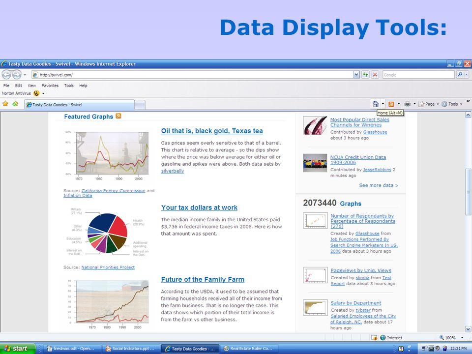 Data Display Tools: Gapminder Many Eyes Swivel