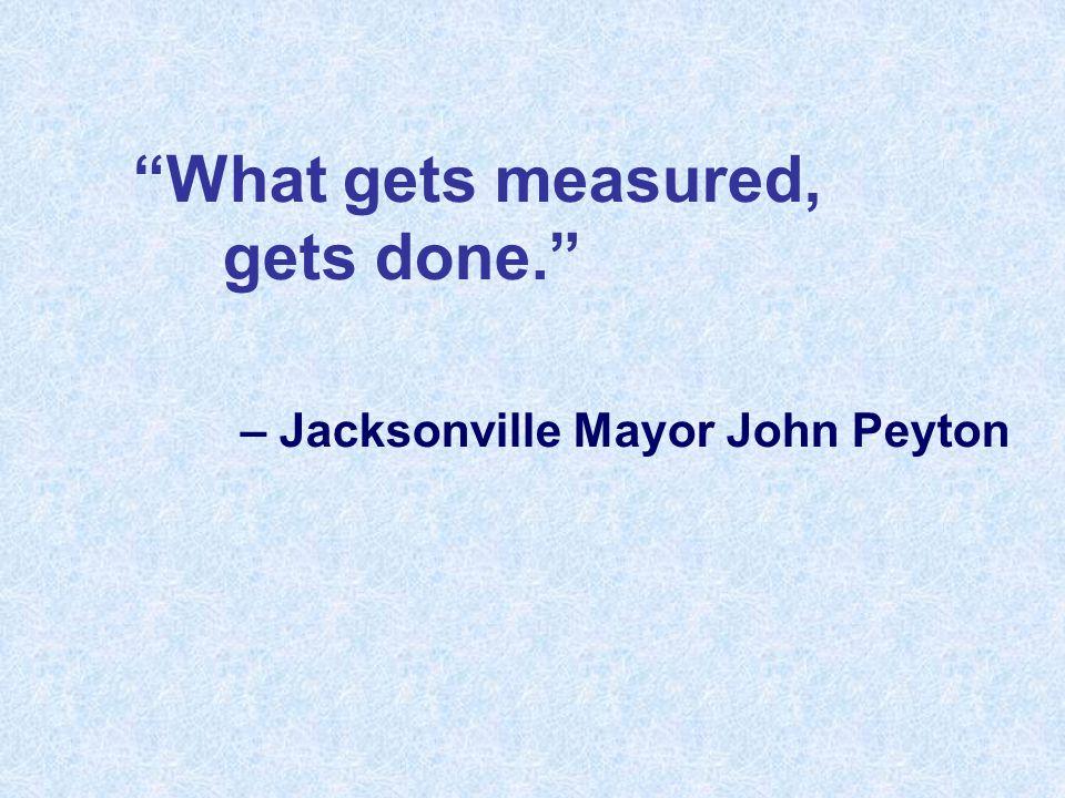 What gets measured, gets done. – Jacksonville Mayor John Peyton