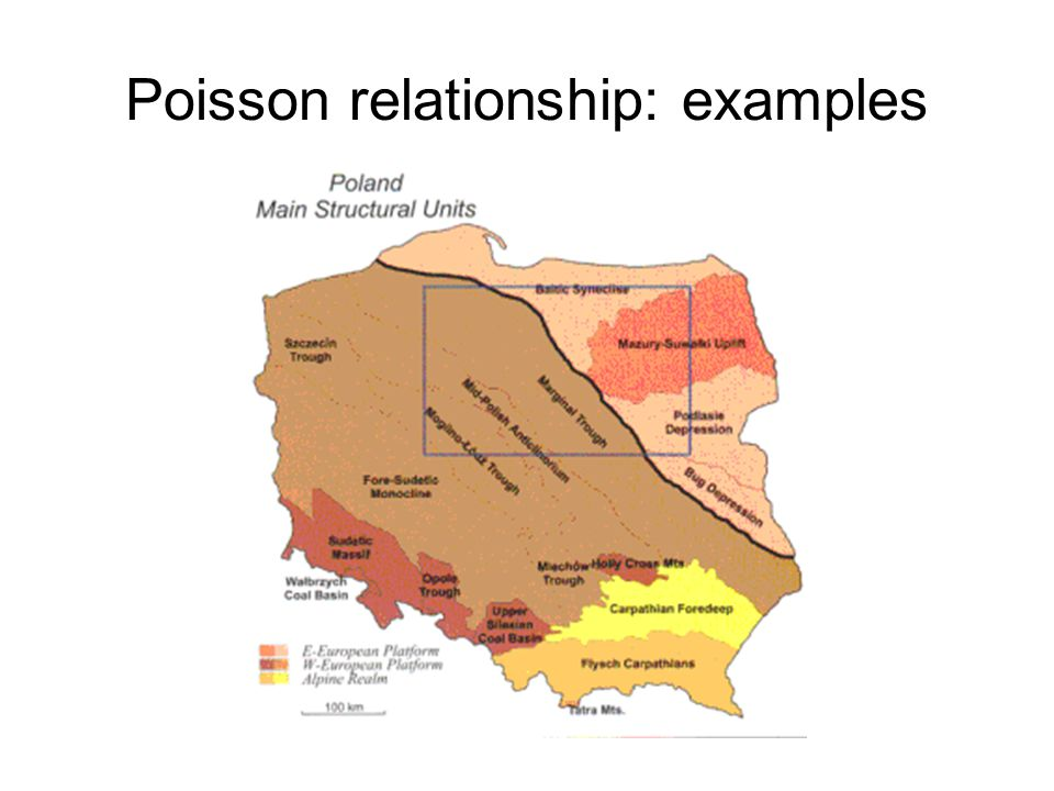 Poisson relationship: examples
