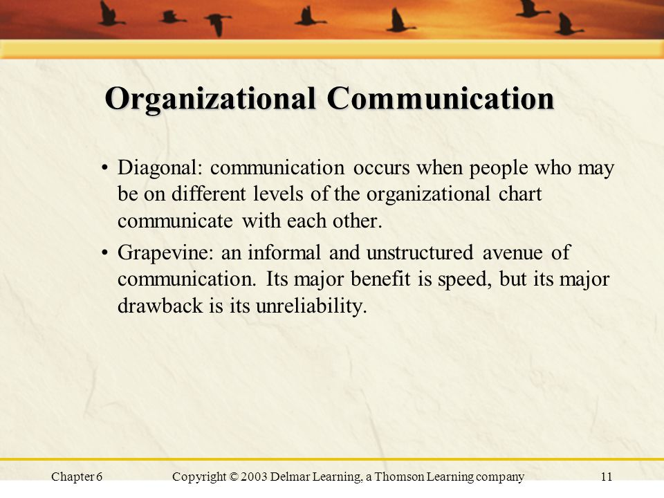Chapter 6Copyright © 2003 Delmar Learning, a Thomson Learning company11 Organizational Communication Diagonal: communication occurs when people who may be on different levels of the organizational chart communicate with each other.