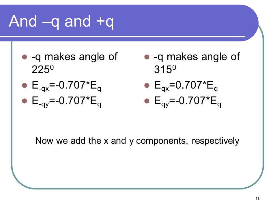16 And –q and +q -q makes angle of 225 0 E -qx =-0.707*E q E -qy =-0.707*E q -q makes angle of 315 0 E qx =0.707*E q E qy =-0.707*E q Now we add the x