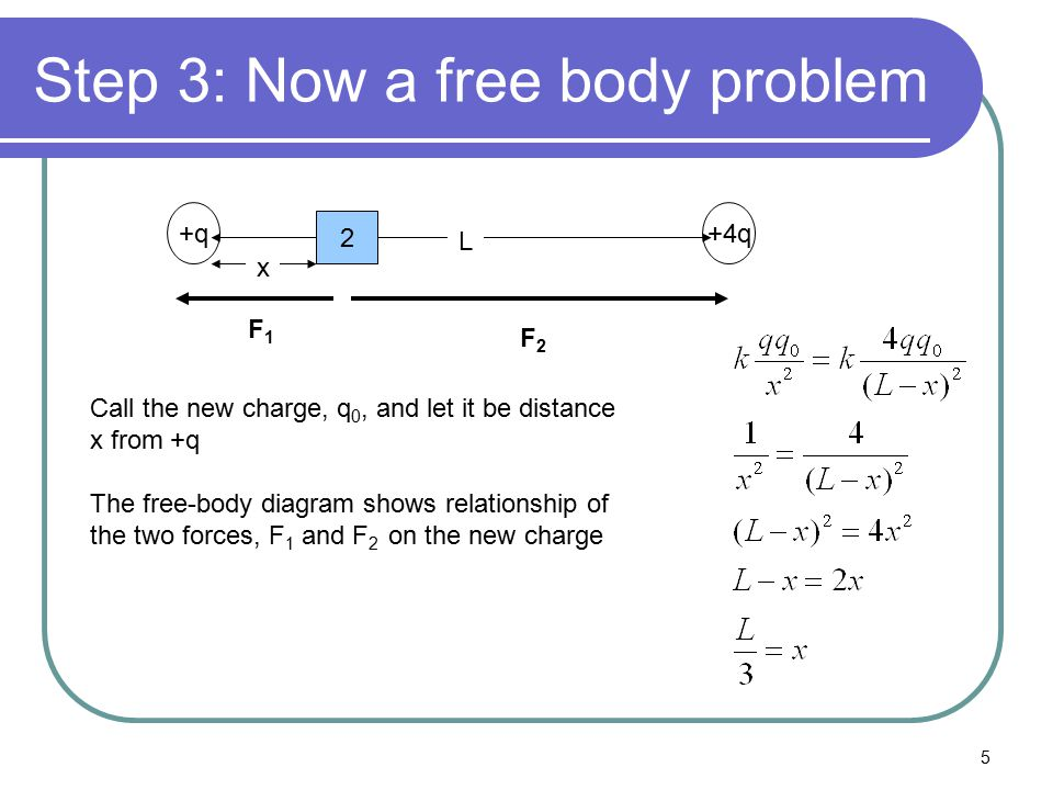 6 Step 4: Use the other equilibrium points to derive more information +q+4q L 2 The free-body diagram shows relationship of the two forces, F 1 and F 4 on charge +q x F1F1 F4F4