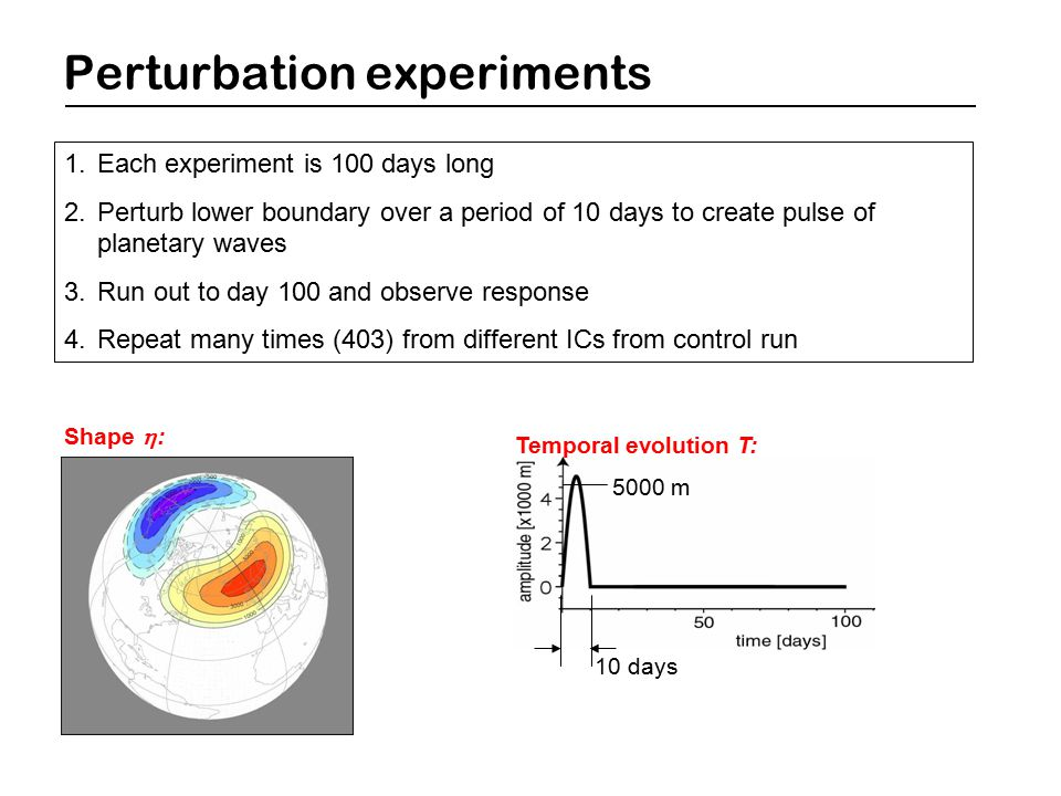 Perturbation experiments 1.Each experiment is 100 days long 2.Perturb lower boundary over a period of 10 days to create pulse of planetary waves 3.Run out to day 100 and observe response 4.Repeat many times (403) from different ICs from control run Shape  : Temporal evolution T: 10 days 5000 m