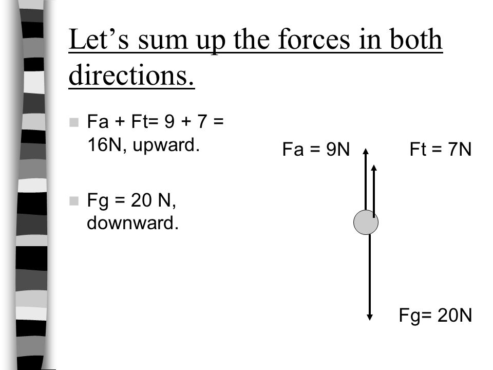 Let's sum up the forces in both directions. Fa + Ft= 9 + 7 = 16N, upward. Fg = 20 N, downward. Fa = 9N Ft = 7N Fg= 20N