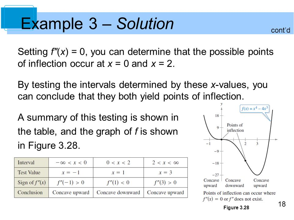 18 Example 3 – Solution Setting f
