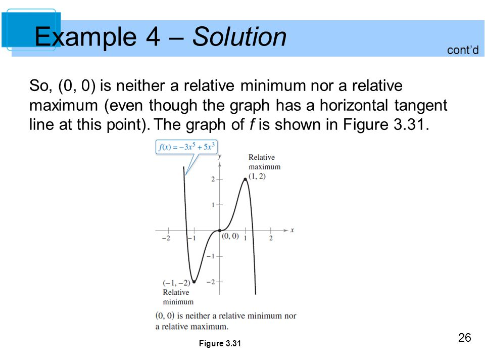 26 Example 4 – Solution So, (0, 0) is neither a relative minimum nor a relative maximum (even though the graph has a horizontal tangent line at this p
