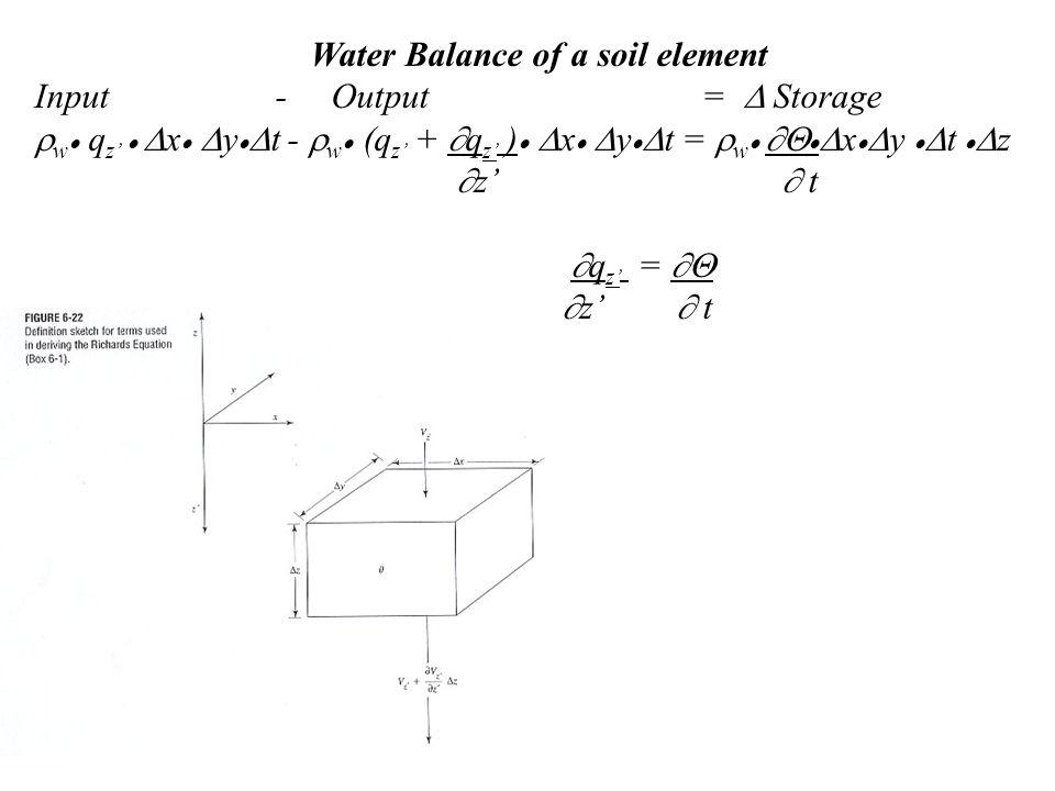 Water Balance of a soil element Input - Output =  Storage  w  q z'   x   y   t -  w  (q z' +  q z' )   x   y   t =  w     x 