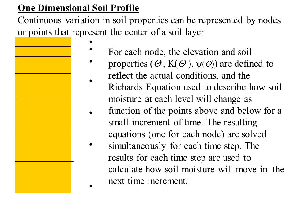 One Dimensional Soil Profile Continuous variation in soil properties can be represented by nodes or points that represent the center of a soil layer For each node, the elevation and soil properties ( , K(  ), ψ (  )) are defined to reflect the actual conditions, and the Richards Equation used to describe how soil moisture at each level will change as function of the points above and below for a small increment of time.