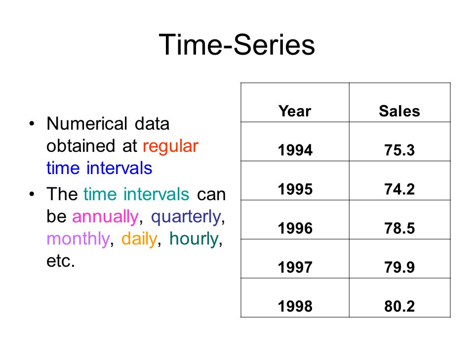 Time-Series Numerical data obtained at regular time intervals The time intervals can be annually, quarterly, monthly, daily, hourly, etc.