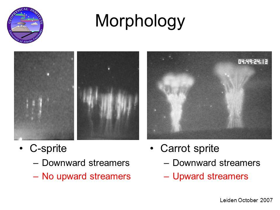Leiden October 2007 Morphology C-sprite –Downward streamers –No upward streamers Carrot sprite –Downward streamers –Upward streamers