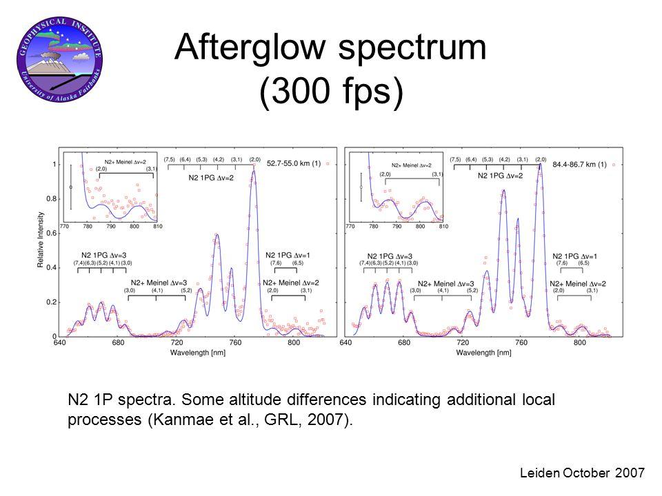 Leiden October 2007 Afterglow spectrum (300 fps) N2 1P spectra.