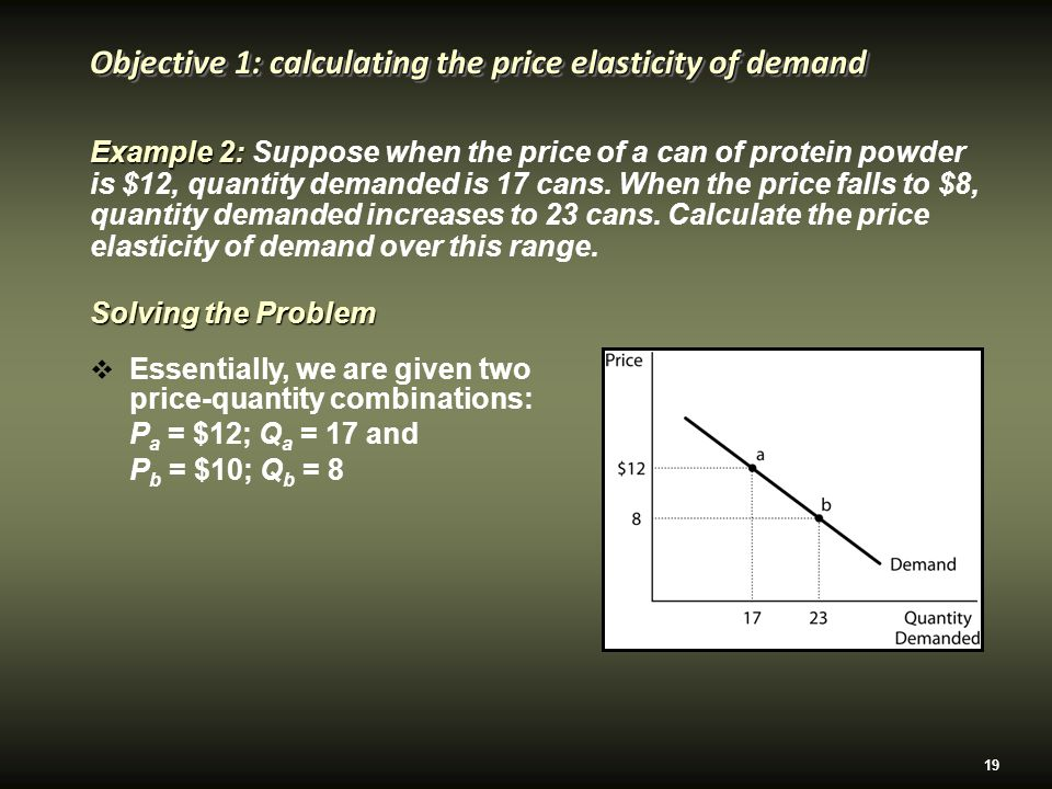 19 Example 2: Example 2: Suppose when the price of a can of protein powder is $12, quantity demanded is 17 cans.