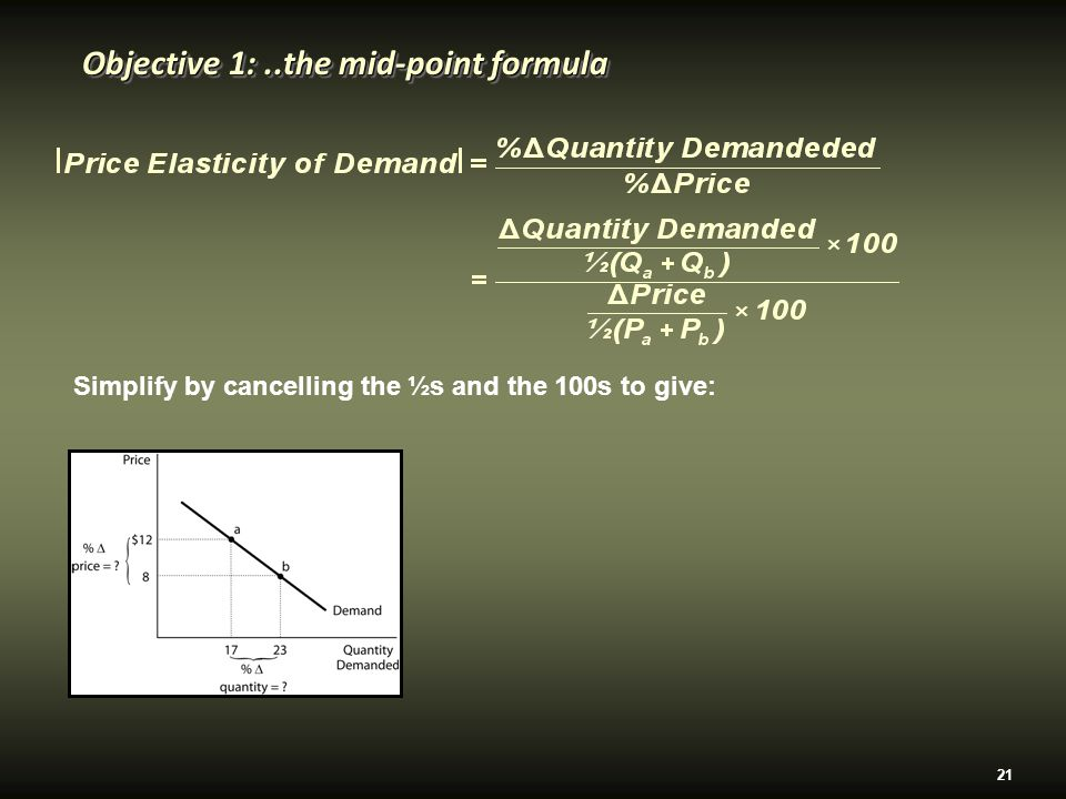 21 Objective 1:..the mid-point formula Simplify by cancelling the ½s and the 100s to give: