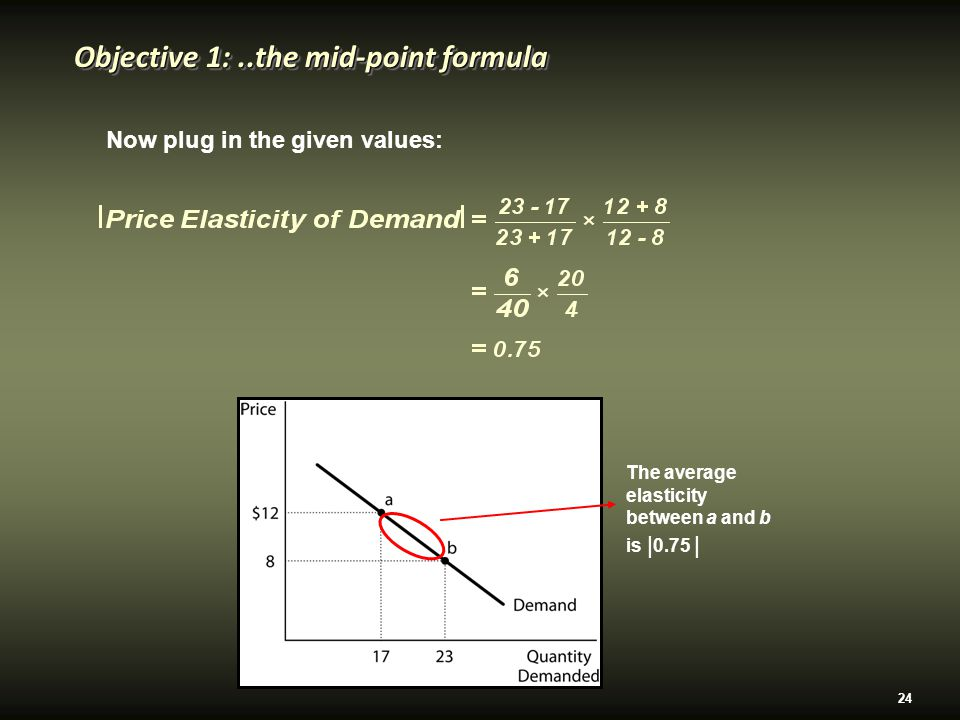 24 Now plug in the given values: Objective 1:..the mid-point formula The average elasticity between a and b is  0.75 