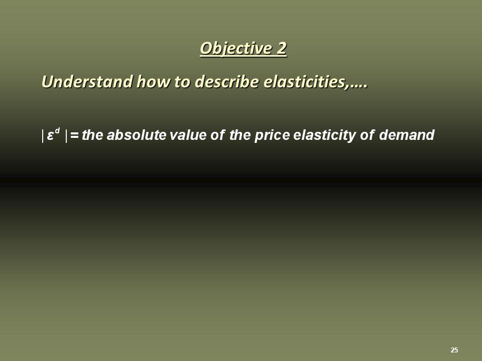 25 Objective 2 Understand how to describe elasticities,….