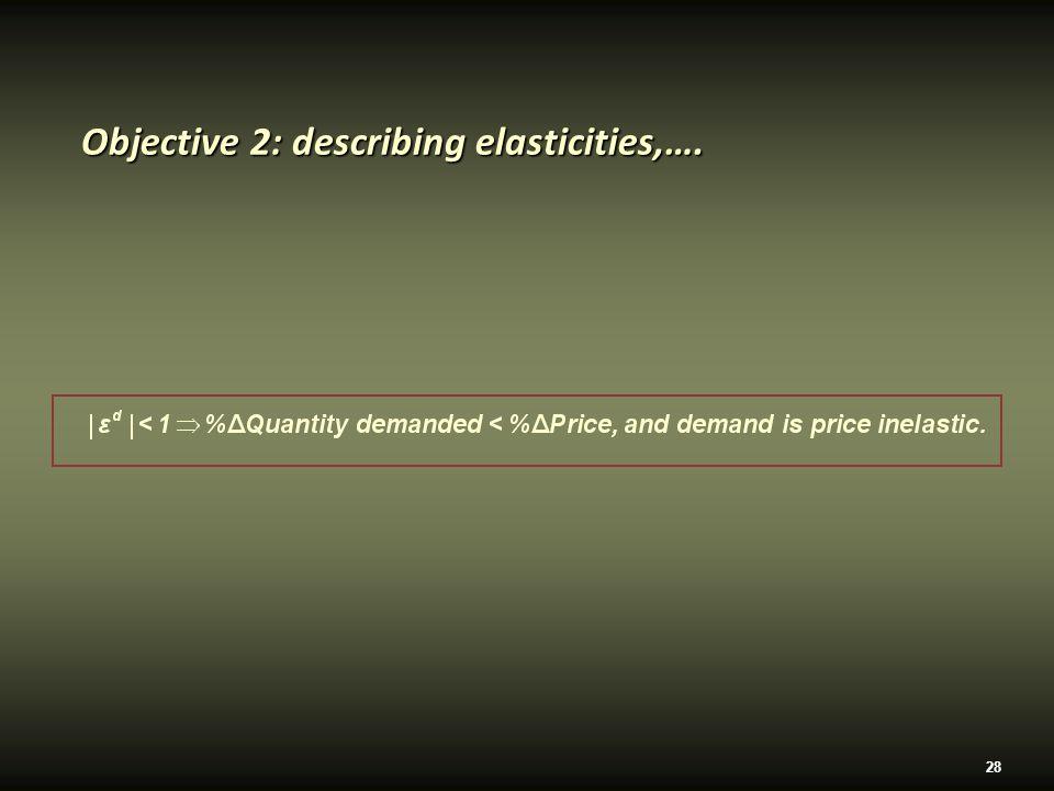 28 Objective 2: describing elasticities,….