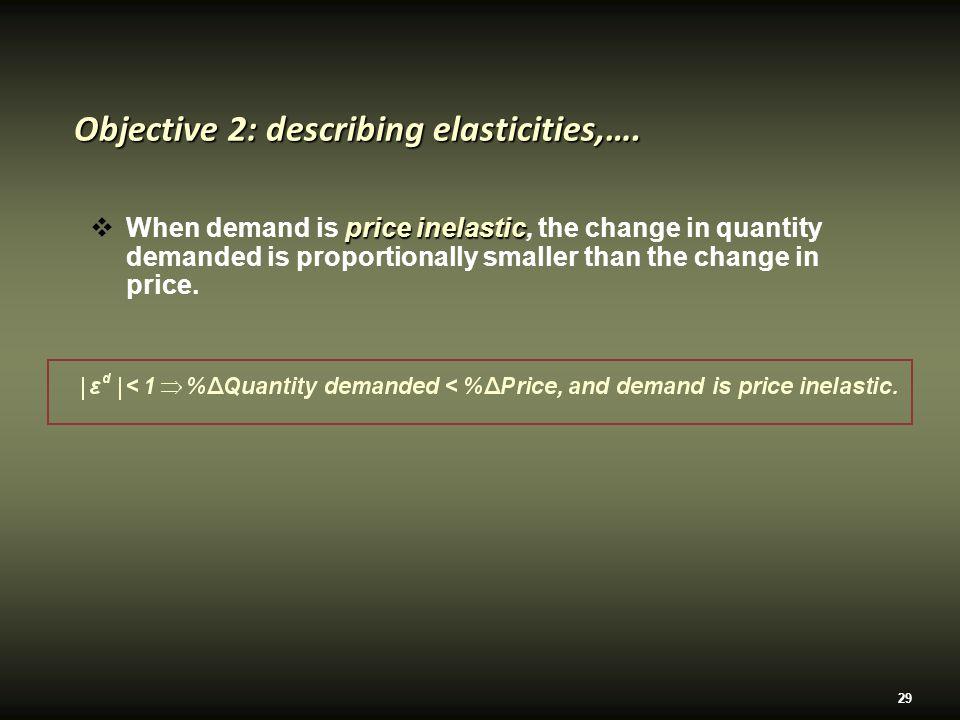 29 Objective 2: describing elasticities,….