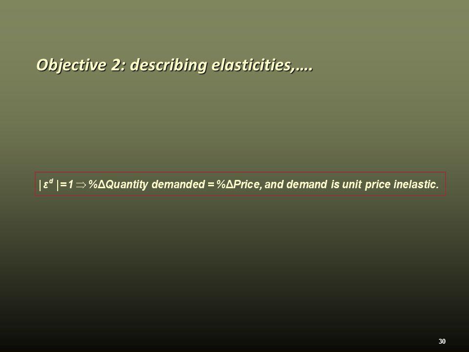 30 Objective 2: describing elasticities,….