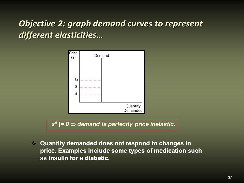 37  Quantity demanded does not respond to changes in price.