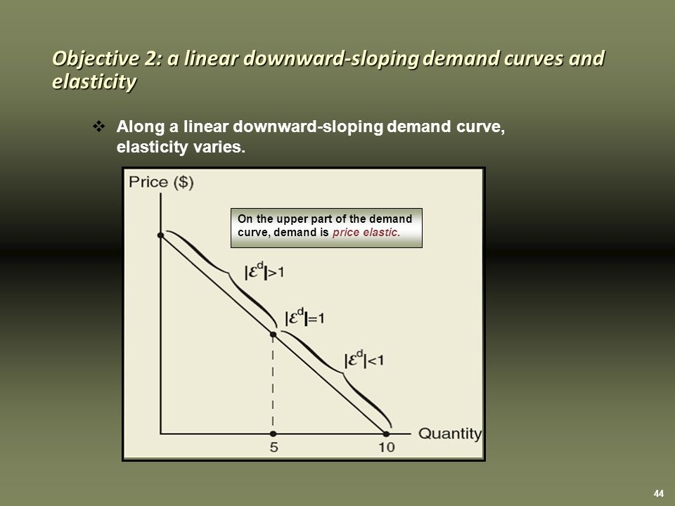 44 On the upper part of the demand curve, demand is price elastic.