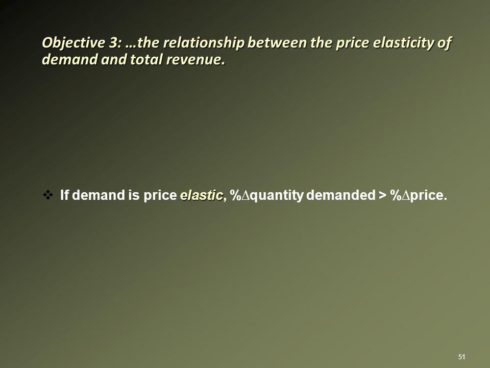 51 elastic  If demand is price elastic, %∆quantity demanded > %∆price.