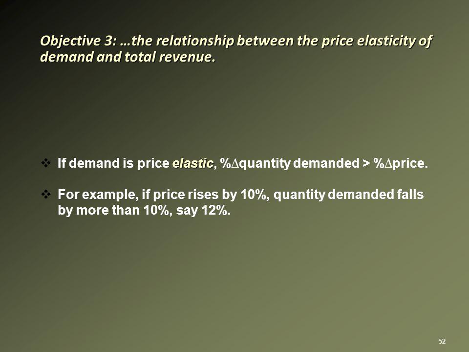52 elastic  If demand is price elastic, %∆quantity demanded > %∆price.