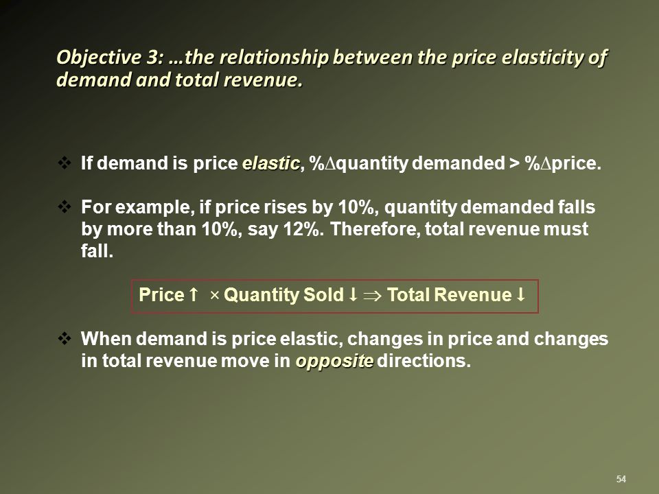 54 elastic  If demand is price elastic, %∆quantity demanded > %∆price.