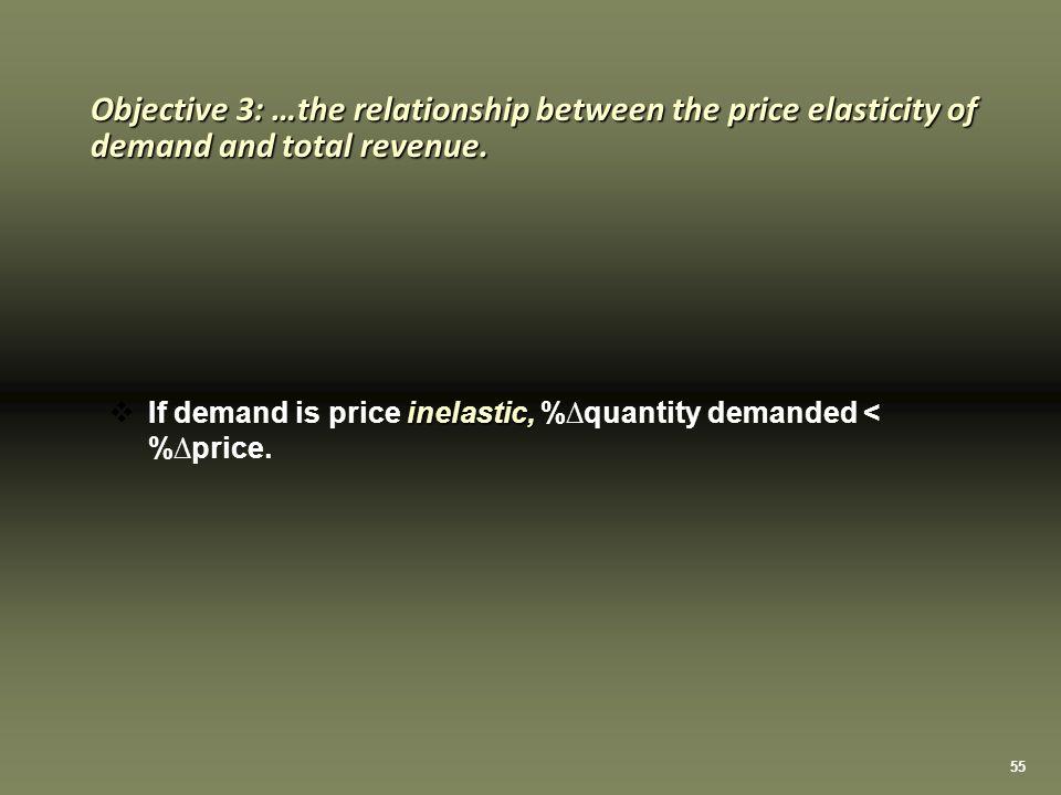 55 inelastic,  If demand is price inelastic, %∆quantity demanded < %∆price.