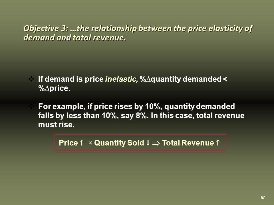 57 inelastic,  If demand is price inelastic, %∆quantity demanded < %∆price.