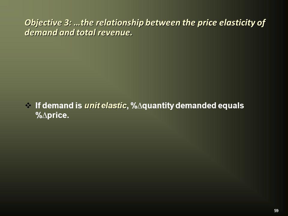 59 unit elastic  If demand is unit elastic, %∆quantity demanded equals %∆price.