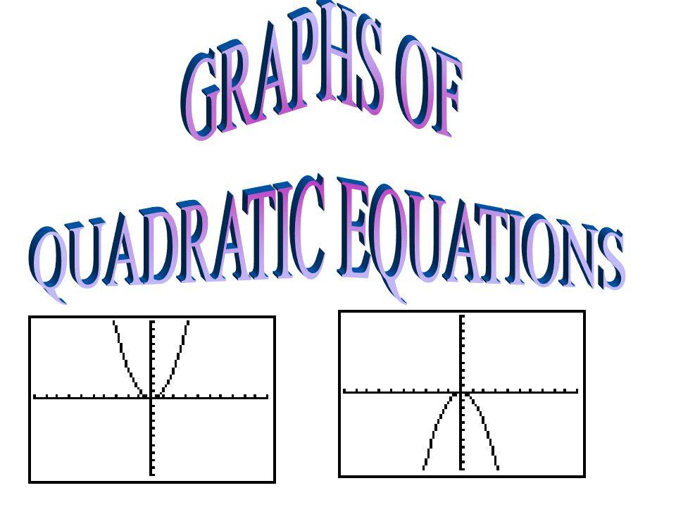  Quadratic Equation – Equation in the form y=ax 2 + bx + c.