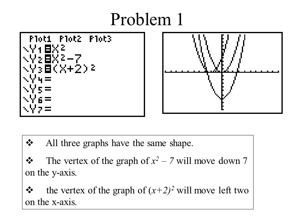 Problem 1  All three graphs have the same shape.