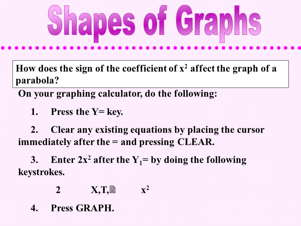 Problem 1  All three graphs have the same shape.