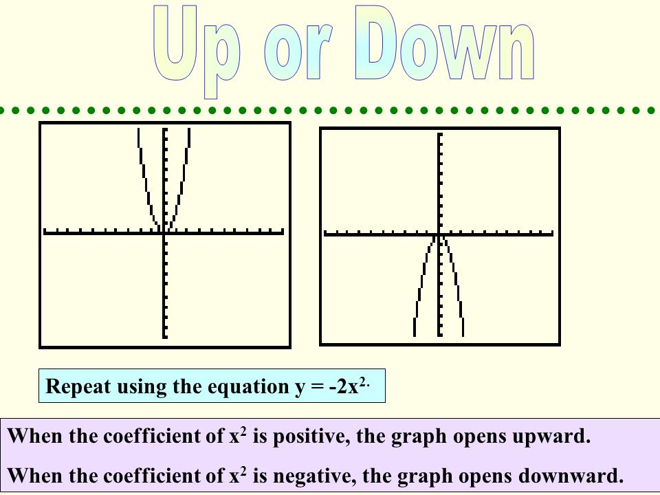 Problem 2  The graph of 2x 2 will be the narrowest.