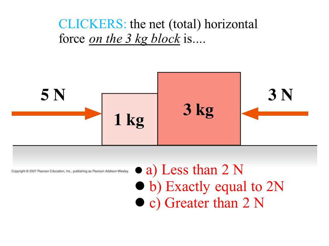 CLICKERS: the net (total) horizontal force on the 3 kg block is....