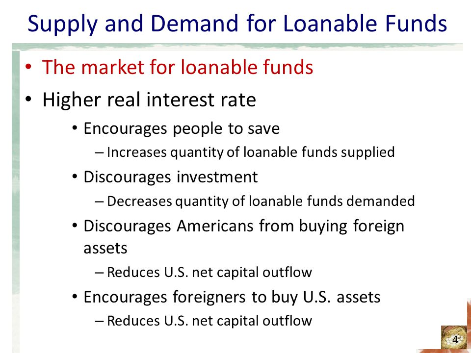 Supply and Demand for Loanable Funds The market for loanable funds Supply of loanable funds – Slopes upward Demand of loanable funds – Slopes downward At equilibrium interest rate – Amount that people want to save – Exactly balances the desired quantities of domestic investment and net capital outflow 5