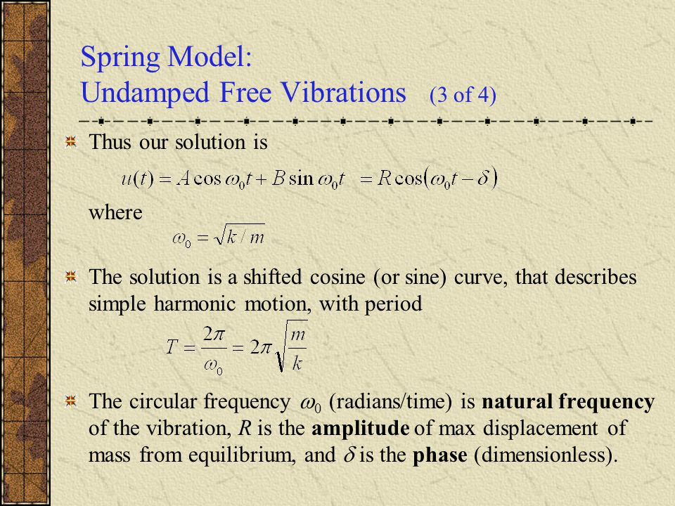Spring Model: Undamped Free Vibrations (3 of 4) Thus our solution is where The solution is a shifted cosine (or sine) curve, that describes simple har